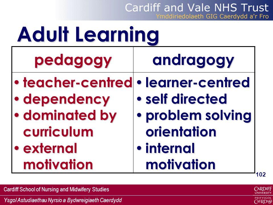 Adult Learning pedagogy andragogy teacher-centred dependency