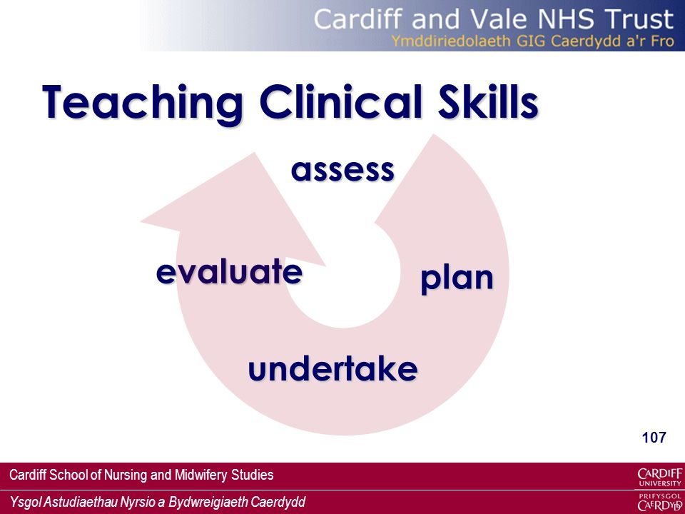 Teaching Clinical Skills