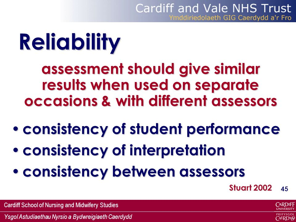 Reliability assessment should give similar results when used on separate occasions & with different assessors.
