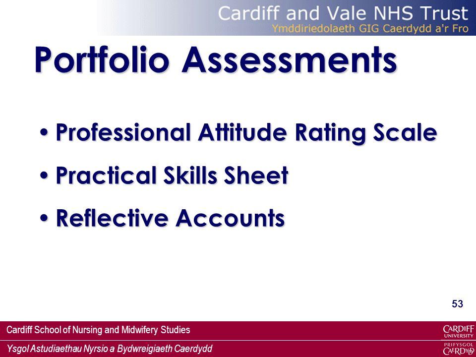 Portfolio Assessments