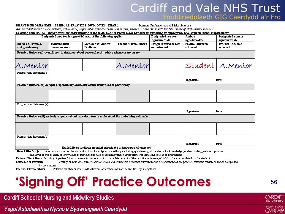 'Signing Off' Practice Outcomes