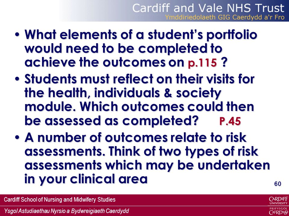 What elements of a student's portfolio would need to be completed to achieve the outcomes on p.115