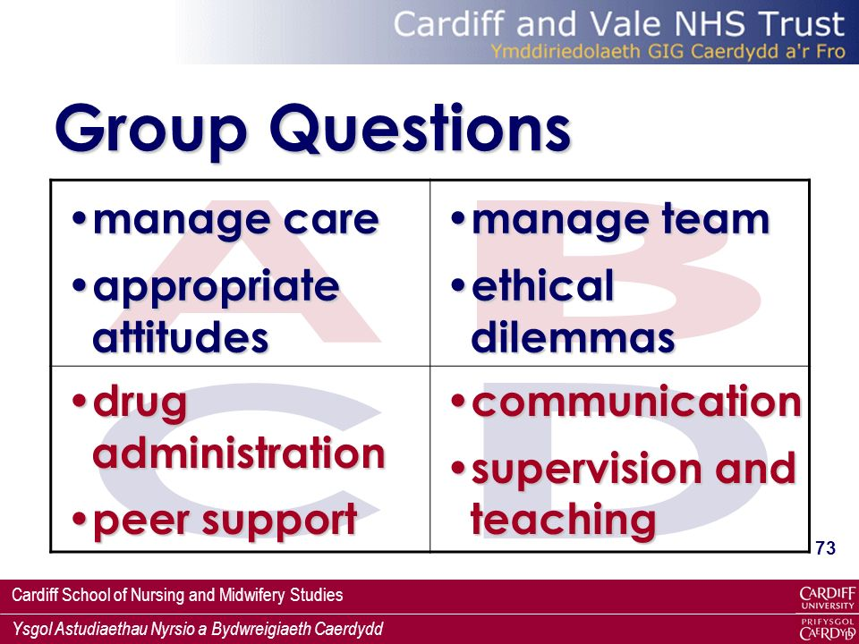 Group Questions A B manage care appropriate attitudes manage team