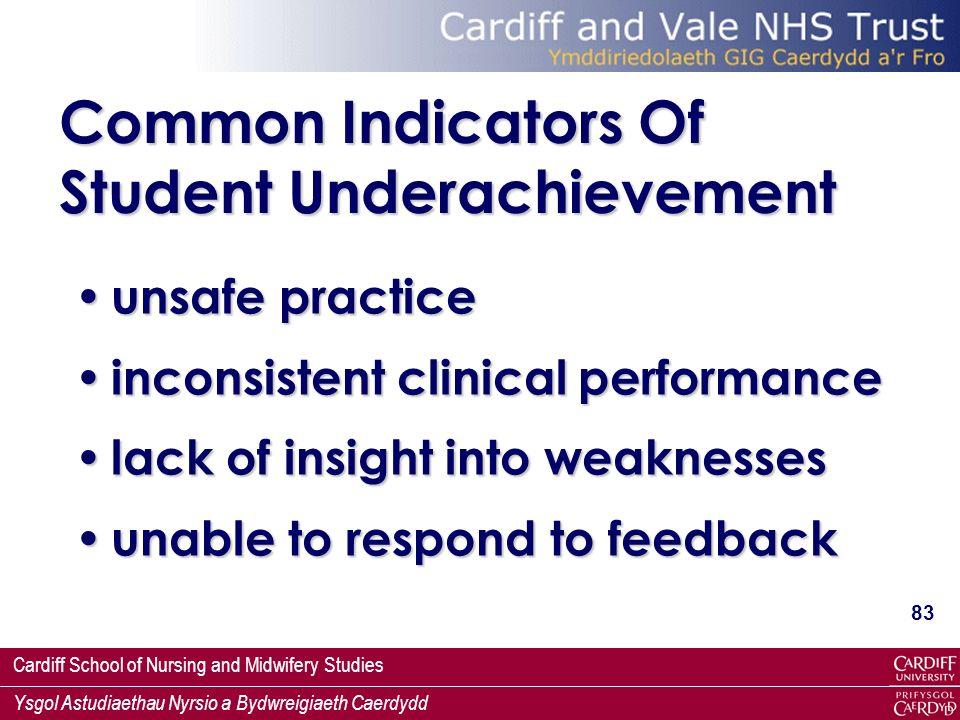 Common Indicators Of Student Underachievement
