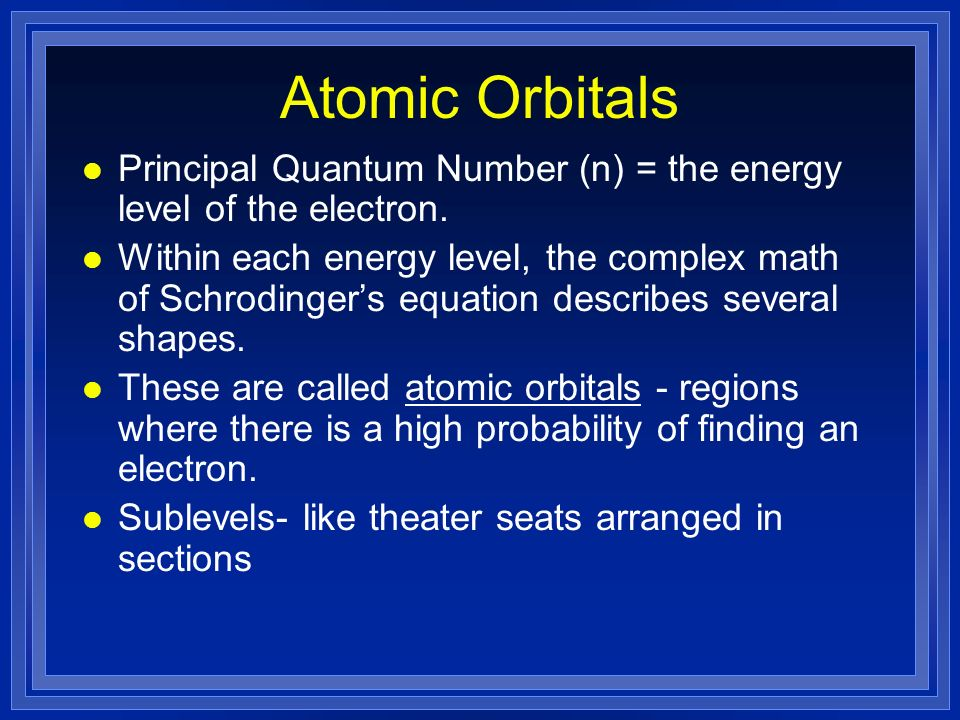 Atomic Orbitals Principal Quantum Number (n) = the energy level of the electron.