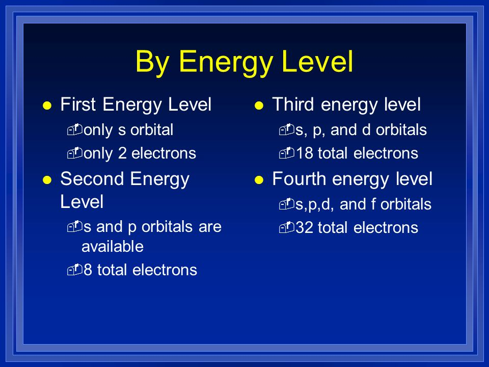 By Energy Level First Energy Level Second Energy Level