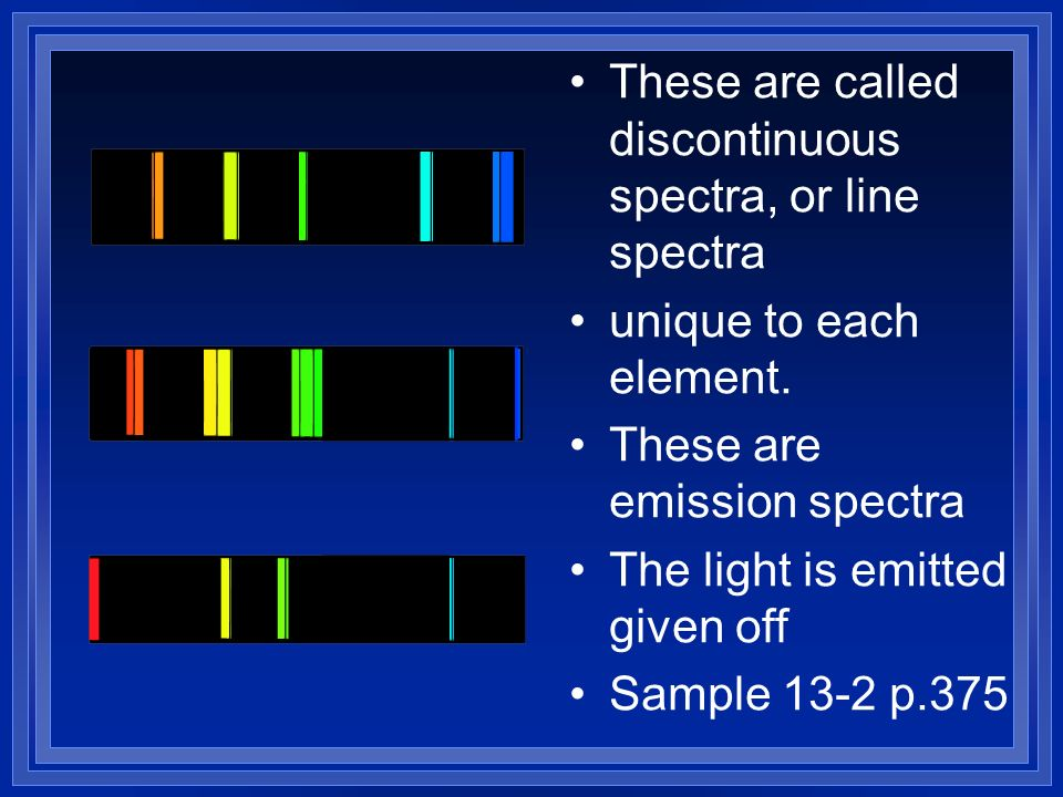 These are called discontinuous spectra, or line spectra
