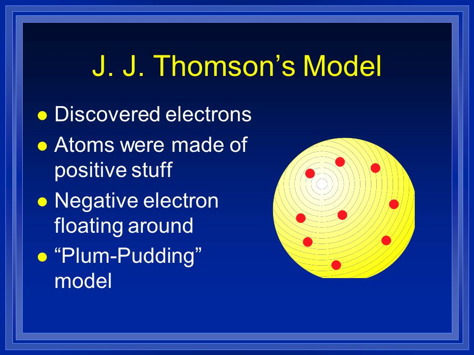 J. J. Thomson's Model Discovered electrons