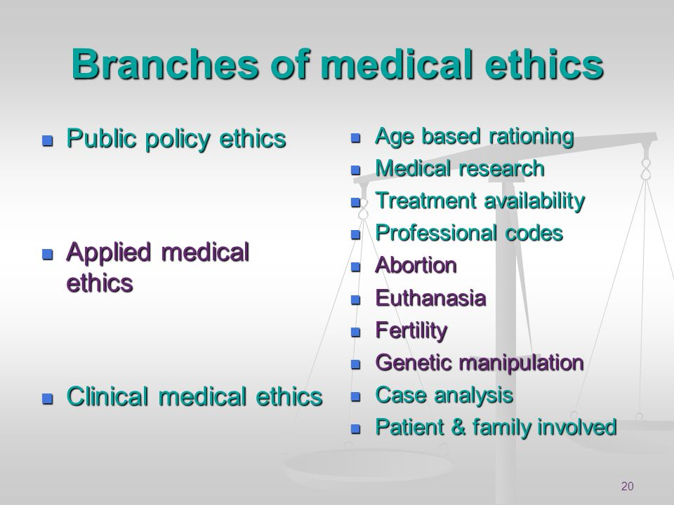 Branches of medical ethics