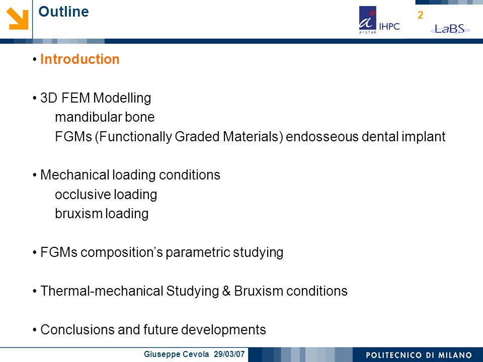 Outline Introduction 3D FEM Modelling mandibular bone