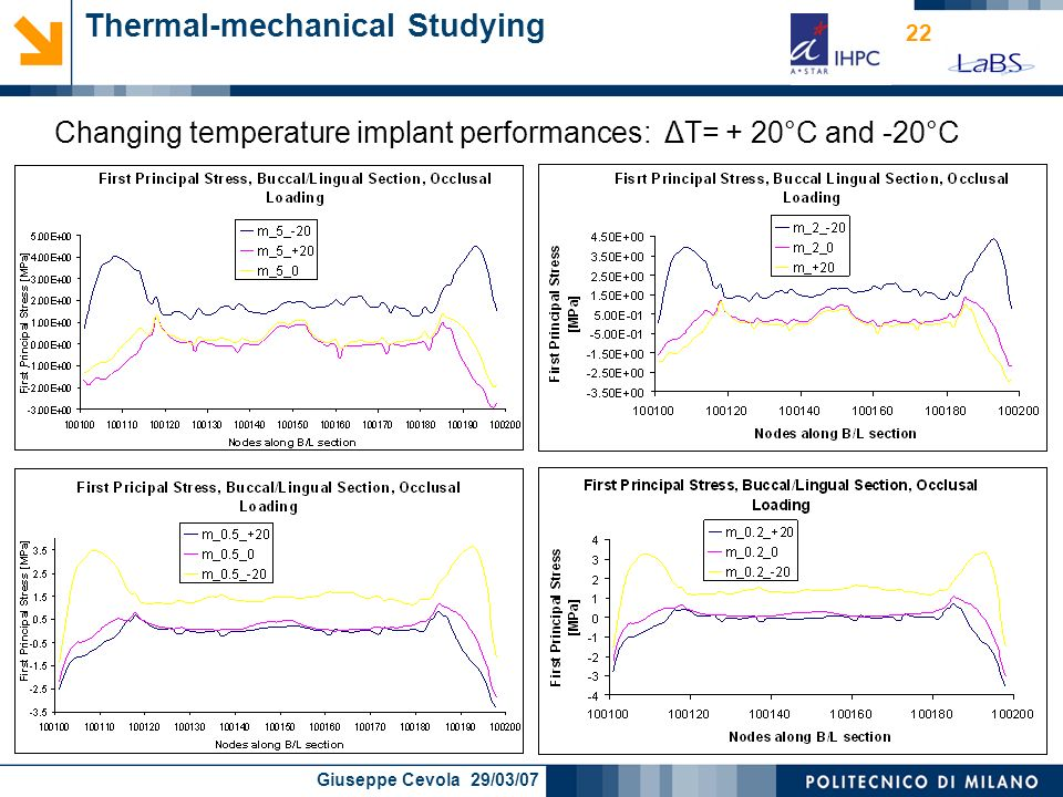 Thermal-mechanical Studying