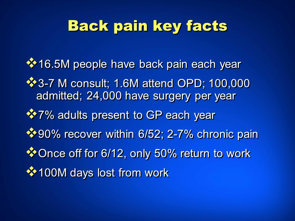 Back pain key facts 16.5M people have back pain each year