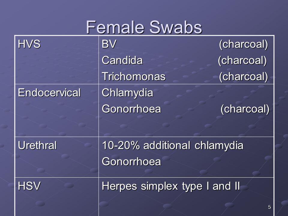 Female Swabs HVS BV (charcoal) Candida (charcoal)