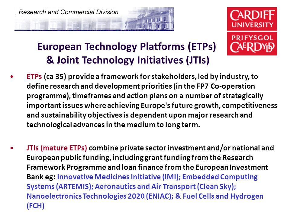European Technology Platforms (ETPs)