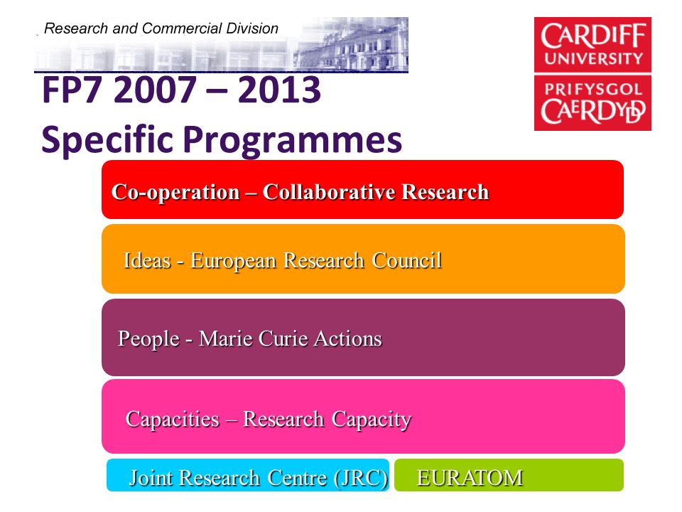 FP7 2007 – 2013 Specific Programmes
