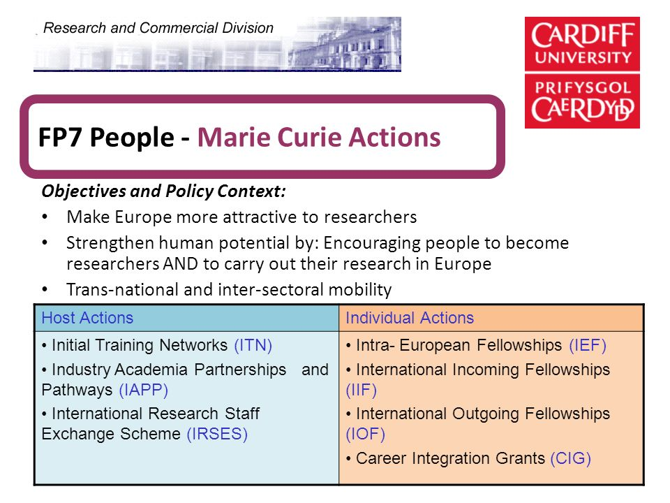 Objectives and Policy Context: