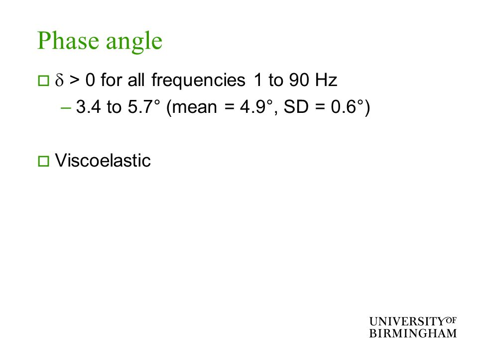 Phase angle  > 0 for all frequencies 1 to 90 Hz