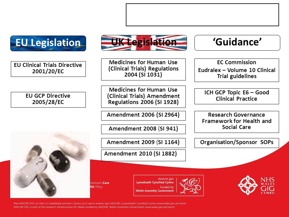 EU Legislation UK Legislation 'Guidance'