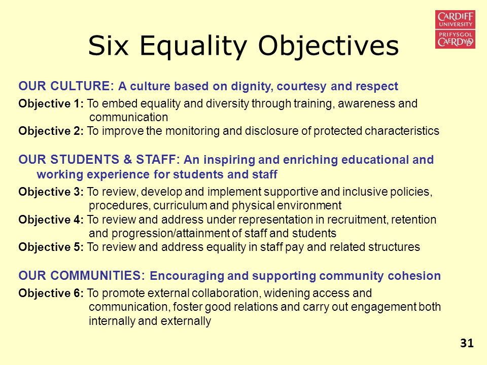 Six Equality Objectives