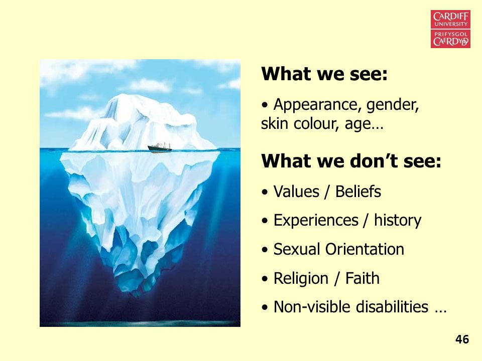 What we see: What we don't see: Appearance, gender, skin colour, age…