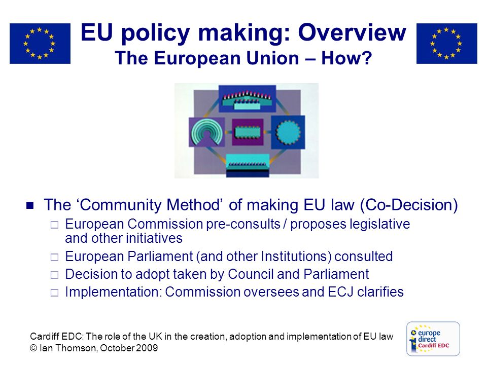 EU policy making: Overview The European Union – How