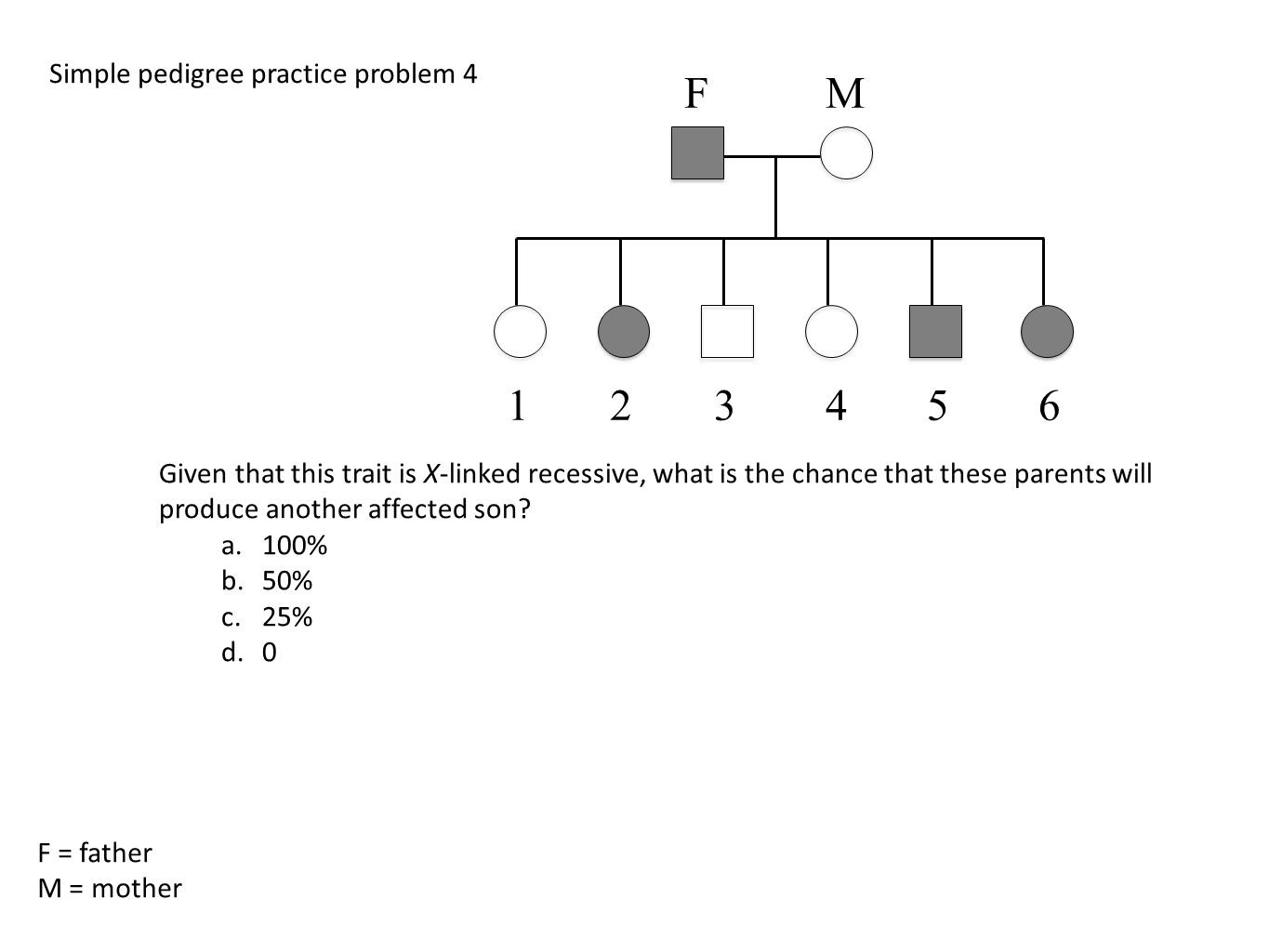 gene one problem solution Gene one problem solution essays solution au probleme: topics by nbsp full text available this paper presents a linearised version of the cam-clay model fully integrated in the scope of the general theory of poroplasticity solution to solve the gene duplication problem for the seed plant12-taxon, 6, 084-gene data set.