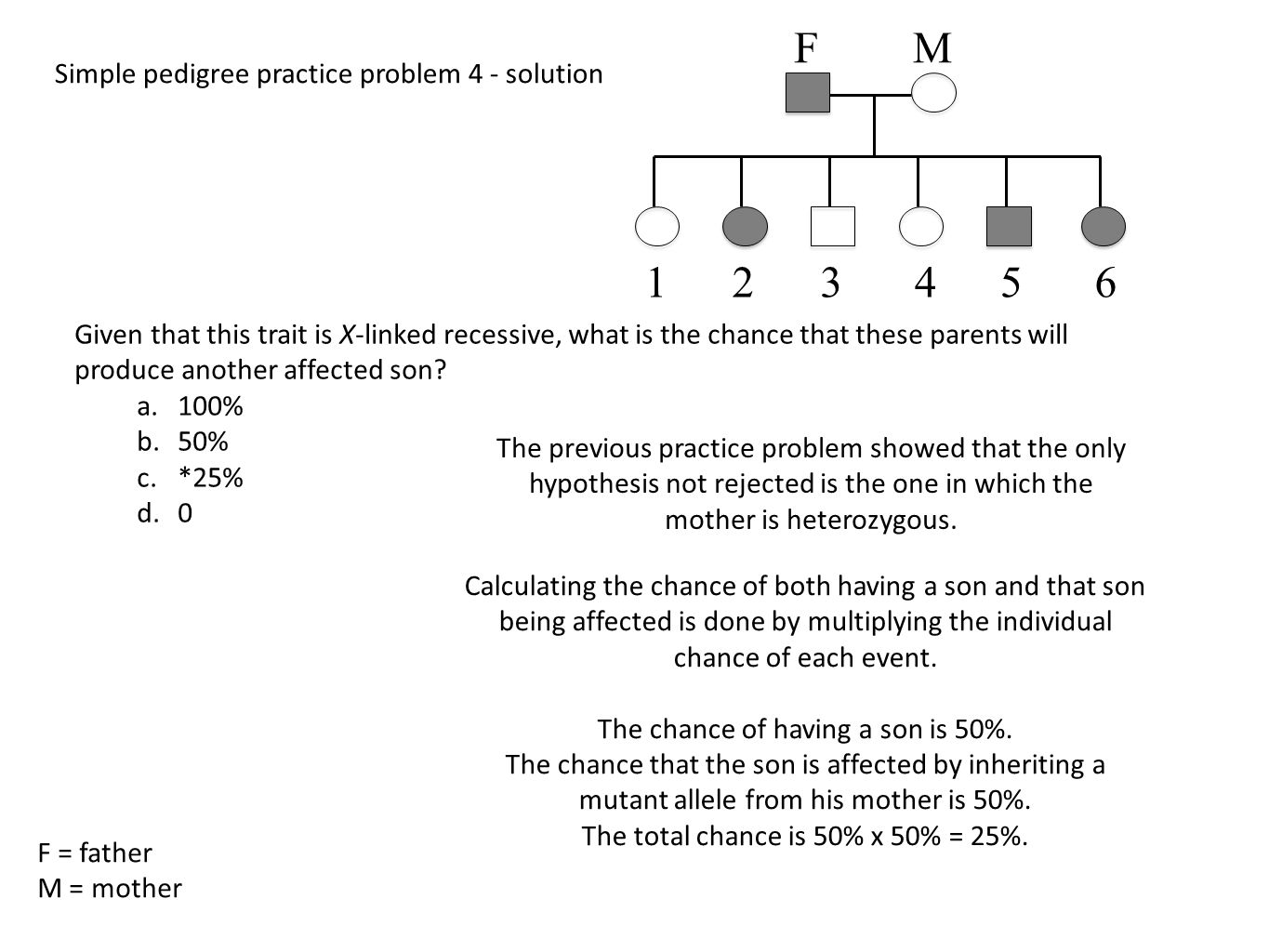 Pedigree Analysis Worksheet by srobinson6522 - Teaching Resources ...
