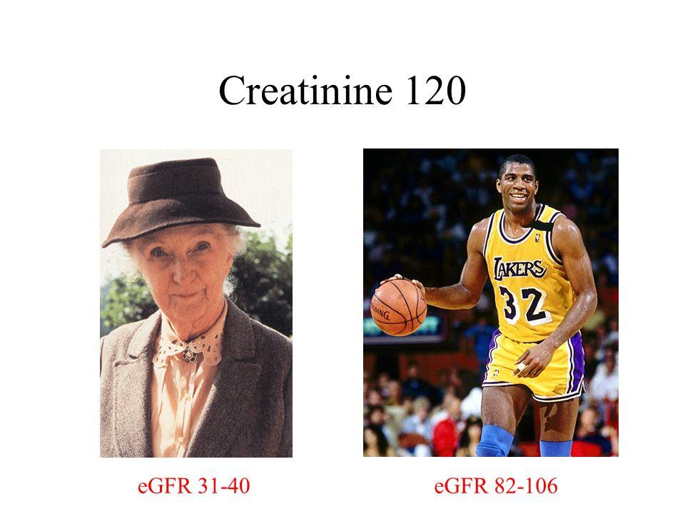 Creatinine 120 eGFR 31-40 eGFR 82-106