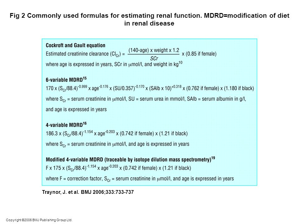 Fig 2 Commonly used formulas for estimating renal function