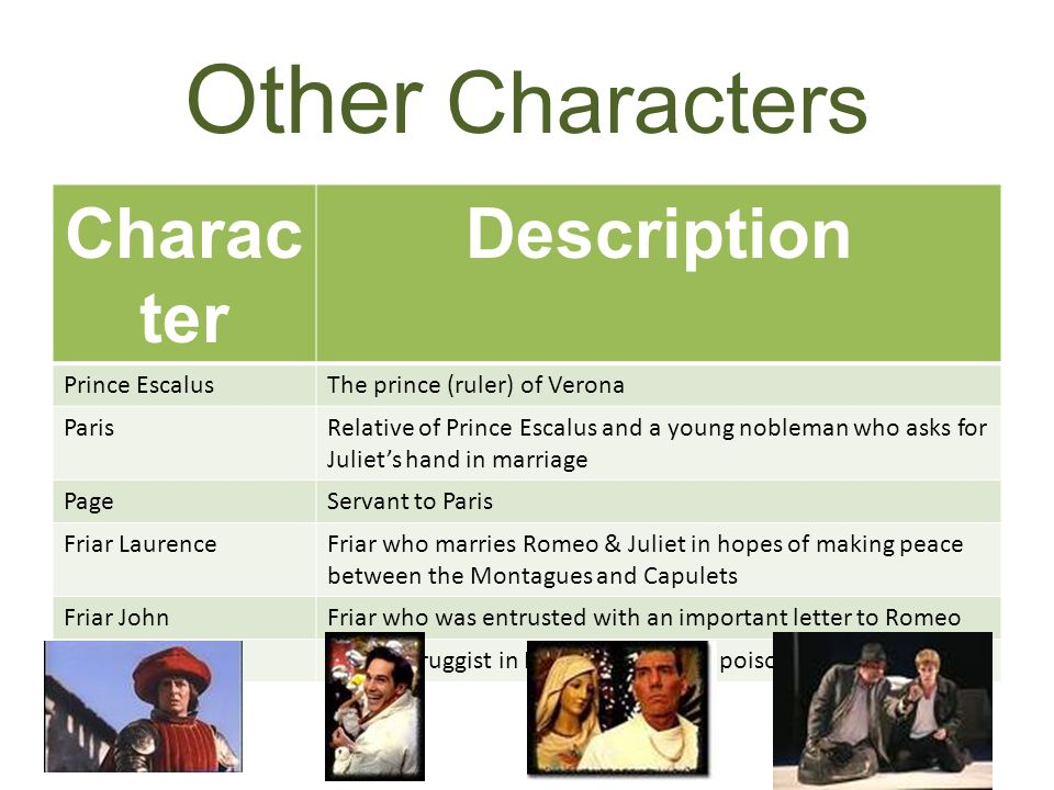analysis of major characters in romeo Romeo and juliet (film 1996) study guide contains a biography of baz luhrmann, literature essays, quiz questions, major themes, characters, and a full summary and analysis.