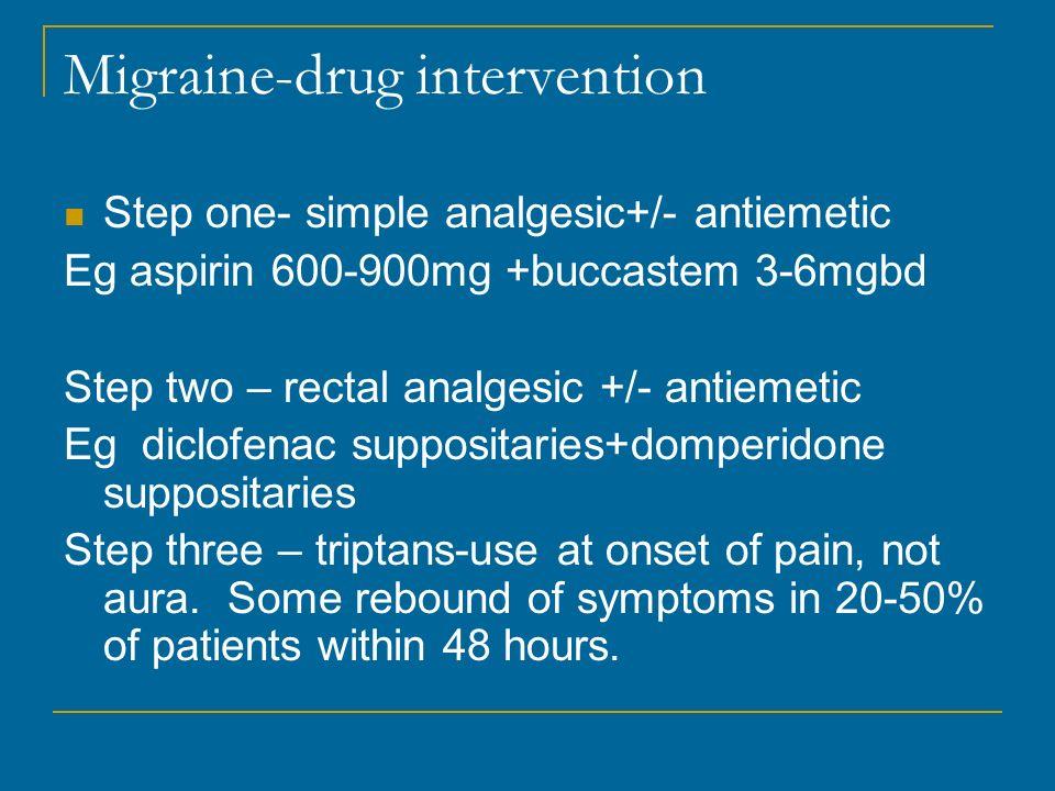 Migraine-drug intervention