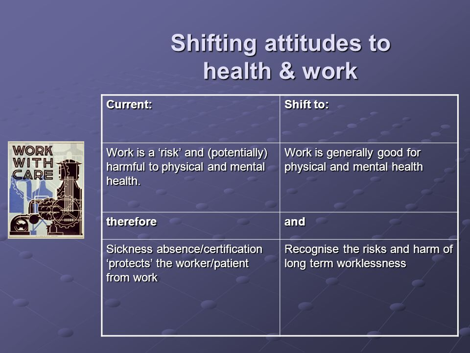 Shifting attitudes to health & work
