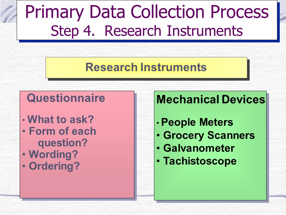 Primary Data Collection Process Step 4. Research Instruments