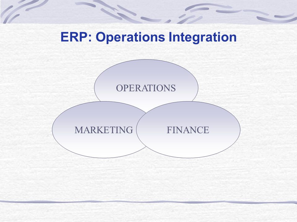 ERP: Operations Integration