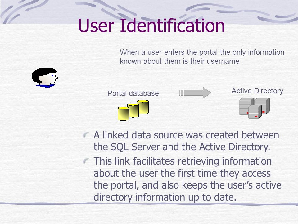User Identification When a user enters the portal the only information. known about them is their username.