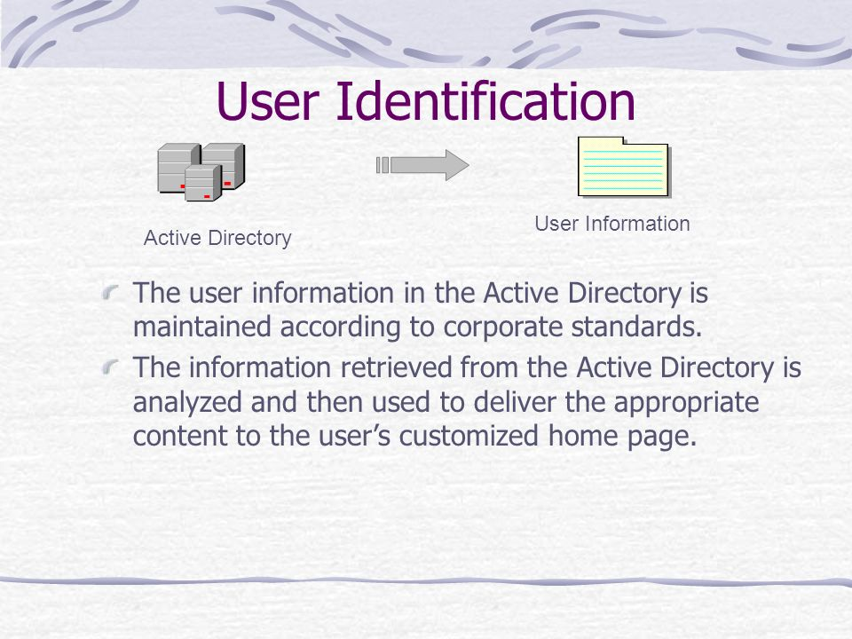 User Identification User Information. Active Directory.