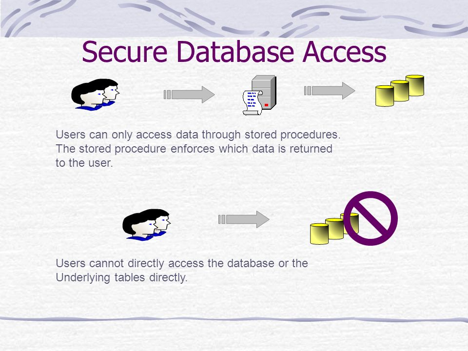 Secure Database Access