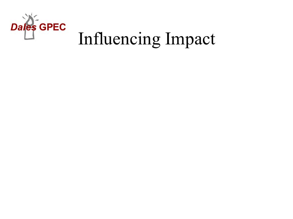 Influencing Impact