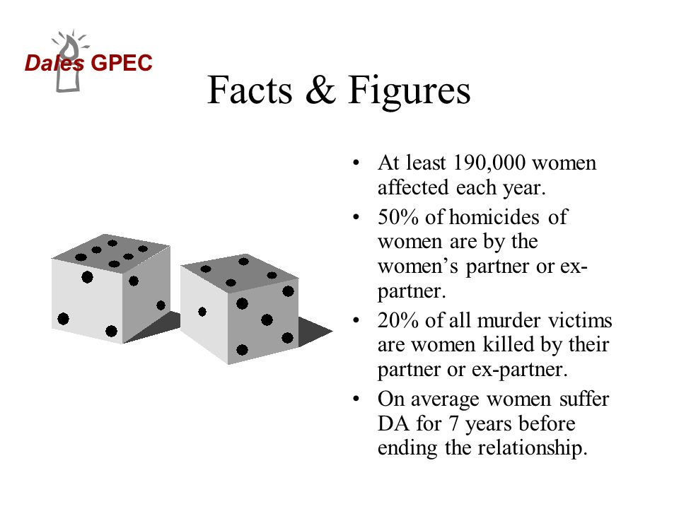 Facts & Figures At least 190,000 women affected each year.