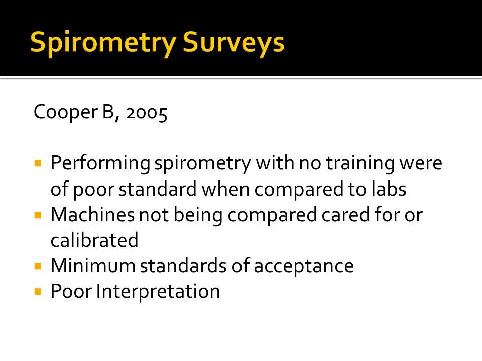 Spirometry Surveys Cooper B, 2005