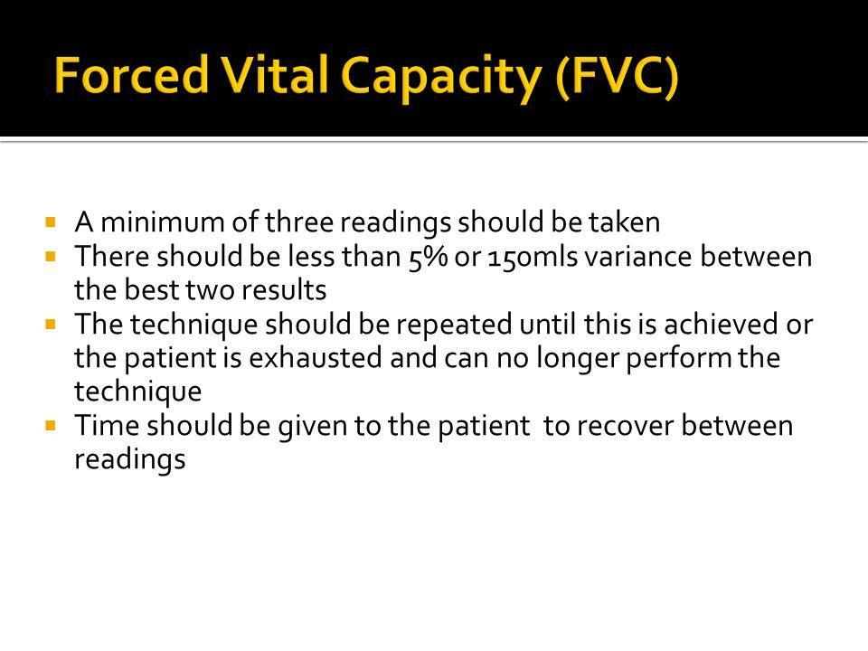 Forced Vital Capacity (FVC)