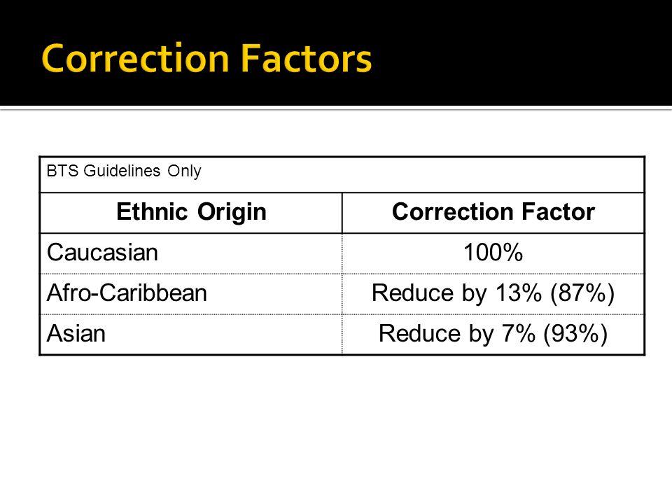 Correction Factors Ethnic Origin Correction Factor Caucasian 100%