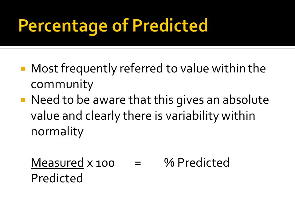 Percentage of Predicted