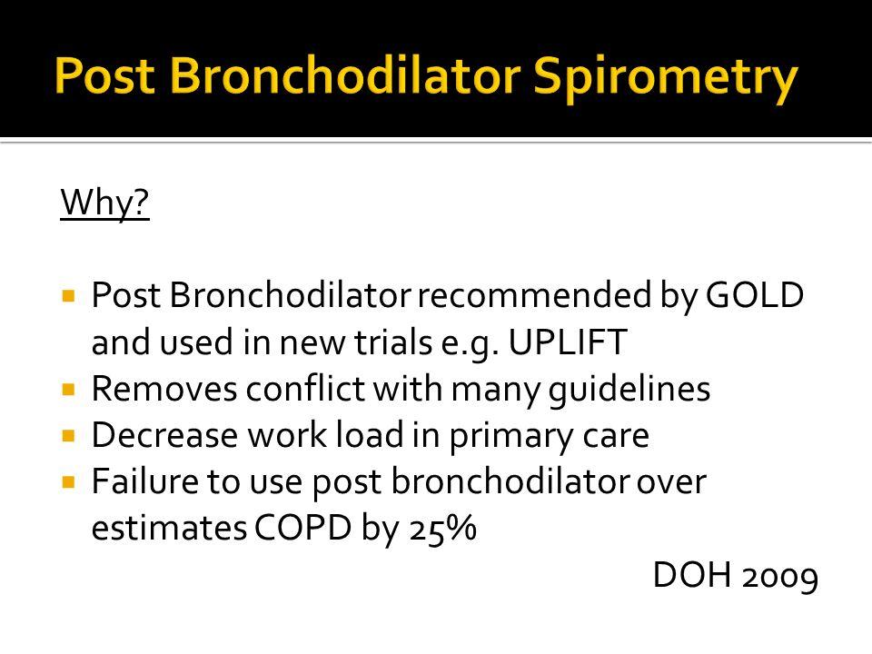 Post Bronchodilator Spirometry