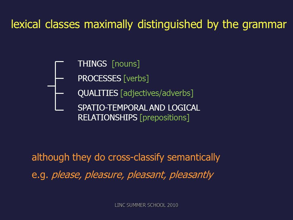 lexical classes maximally distinguished by the grammar