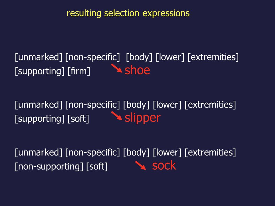 resulting selection expressions