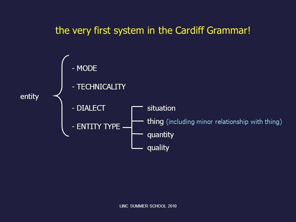 the very first system in the Cardiff Grammar!