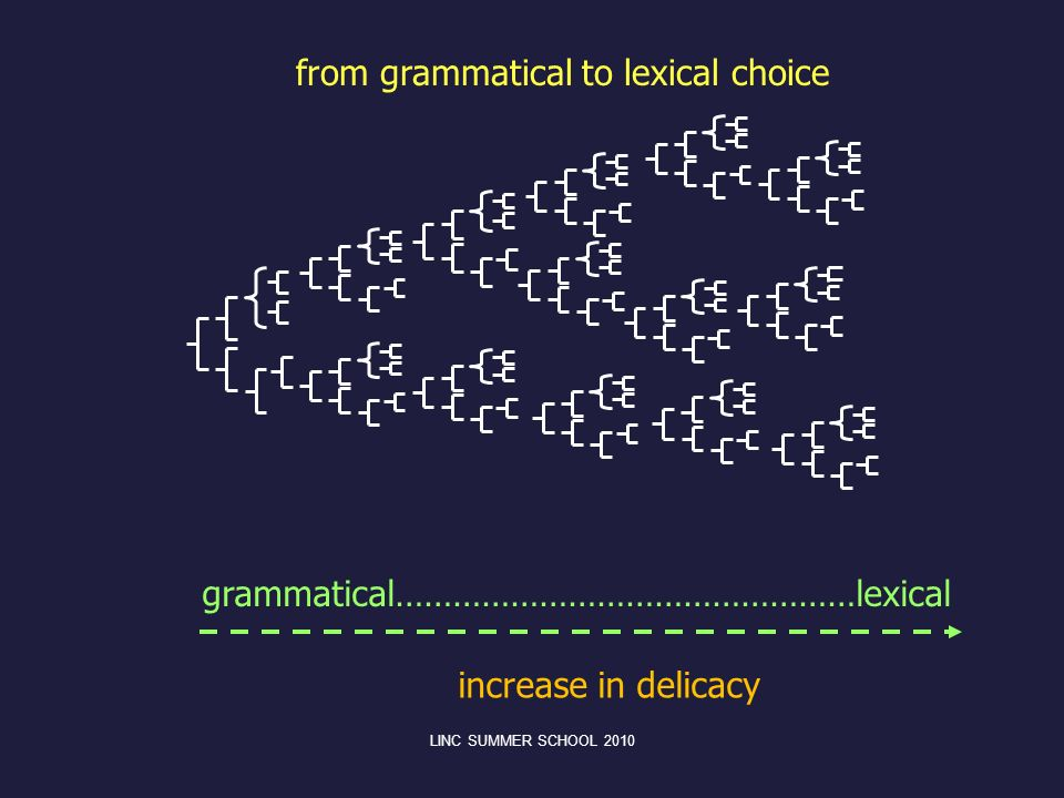 from grammatical to lexical choice
