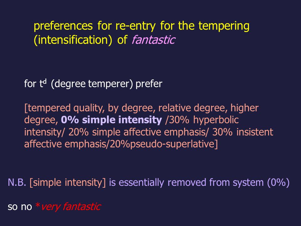 preferences for re-entry for the tempering (intensification) of fantastic