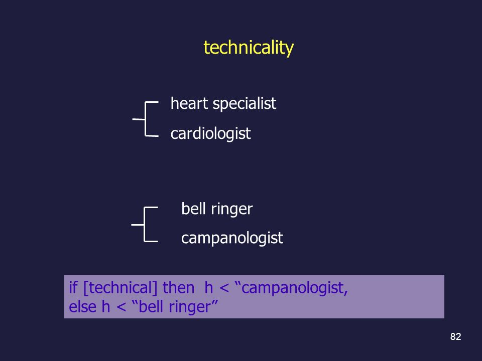 technicality heart specialist cardiologist bell ringer campanologist